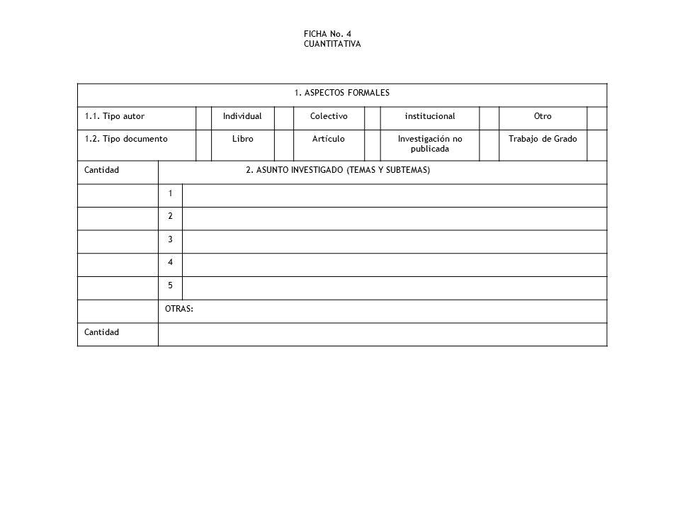 FICHA No. 4 CUANTITATIVA 1. ASPECTOS FORMALES 1.1. Tipo autorIndividualColectivoinstitucionalOtro 1.2. Tipo documentoLibroArtículoInvestigación no pub