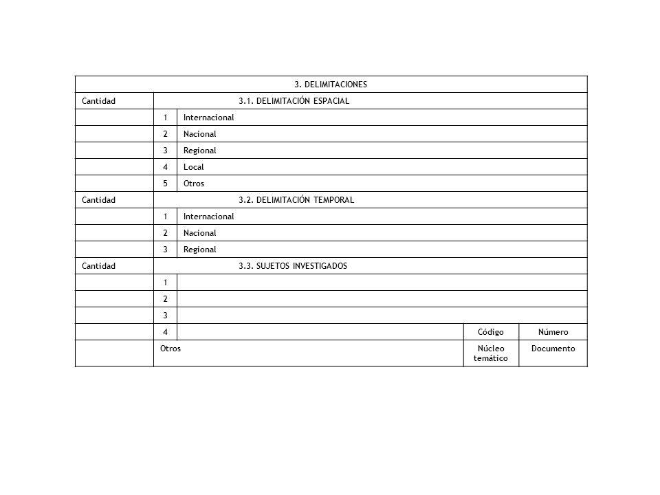 3. DELIMITACIONES Cantidad 3.1. DELIMITACIÓN ESPACIAL 1Internacional 2Nacional 3Regional 4Local 5Otros Cantidad 3.2. DELIMITACIÓN TEMPORAL 1Internacio