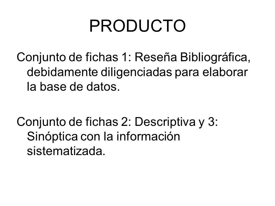 PRODUCTO Conjunto de fichas 1: Reseña Bibliográfica, debidamente diligenciadas para elaborar la base de datos. Conjunto de fichas 2: Descriptiva y 3: