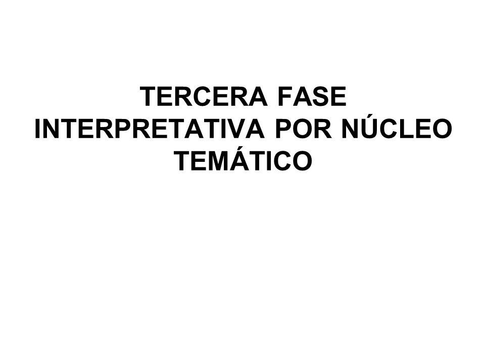 TERCERA FASE INTERPRETATIVA POR NÚCLEO TEMÁTICO