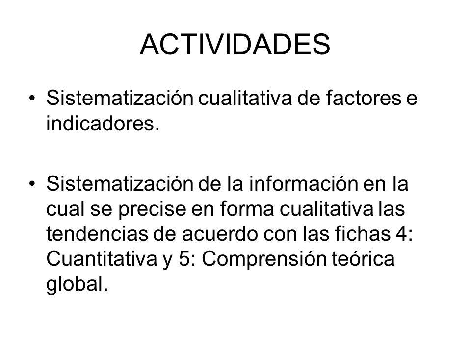 ACTIVIDADES Sistematización cualitativa de factores e indicadores. Sistematización de la información en la cual se precise en forma cualitativa las te