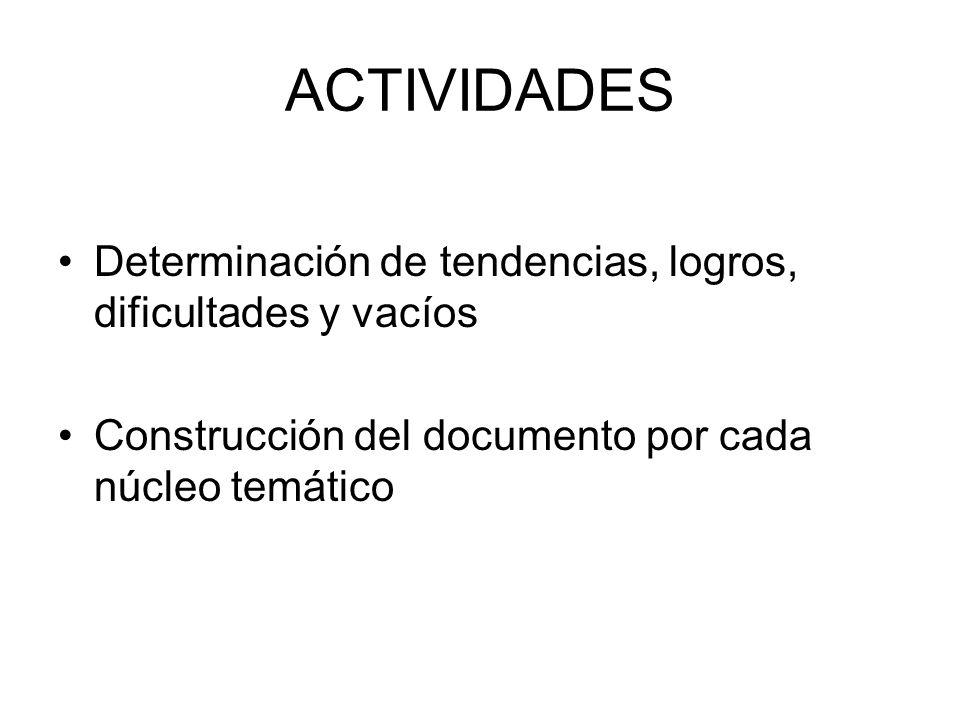ACTIVIDADES Determinación de tendencias, logros, dificultades y vacíos Construcción del documento por cada núcleo temático