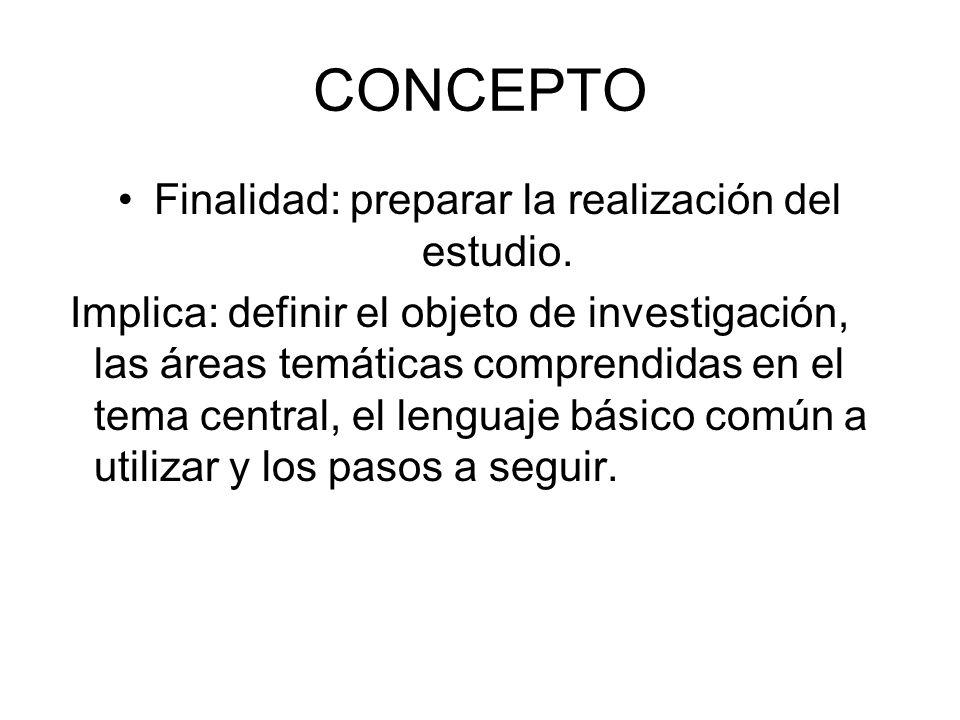 CONCEPTO Finalidad: preparar la realización del estudio. Implica: definir el objeto de investigación, las áreas temáticas comprendidas en el tema cent