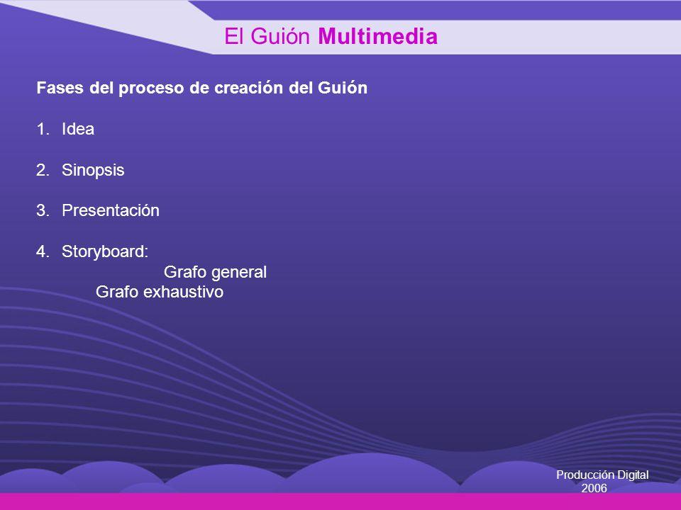 Producción Digital 2006 Fases del proceso de creación del Guión 1.Idea 2.Sinopsis 3.Presentación 4.Storyboard: Grafo general Grafo exhaustivo El Guión