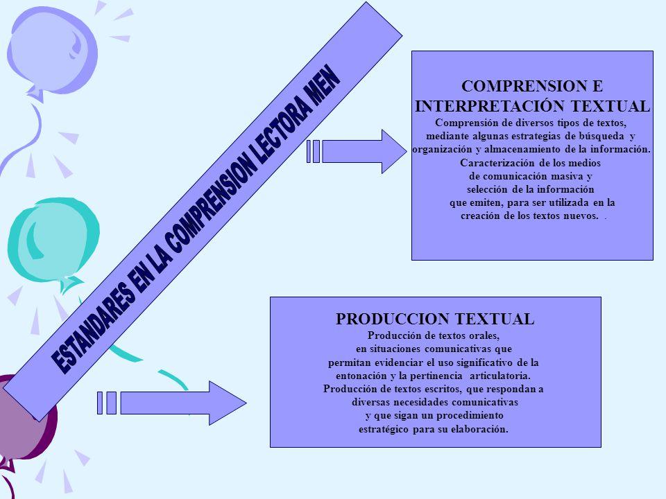 COMPRENSION E INTERPRETACIÓN TEXTUAL Comprensión de diversos tipos de textos, mediante algunas estrategias de búsqueda y organización y almacenamiento de la información.