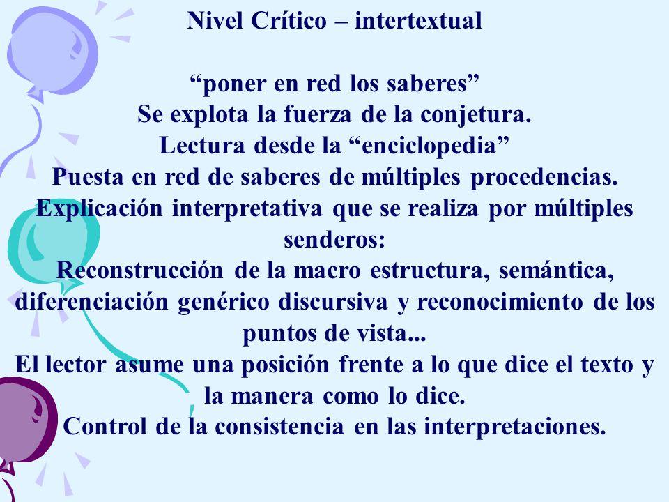 Nivel Crítico – intertextual poner en red los saberes Se explota la fuerza de la conjetura.