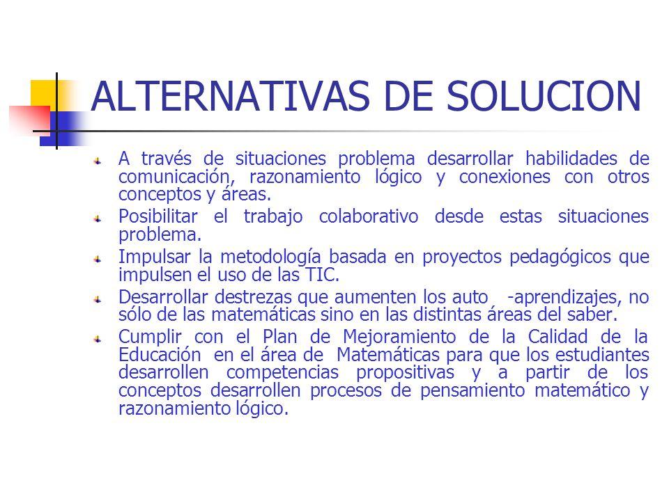 ALTERNATIVAS DE SOLUCION A través de situaciones problema desarrollar habilidades de comunicación, razonamiento lógico y conexiones con otros concepto