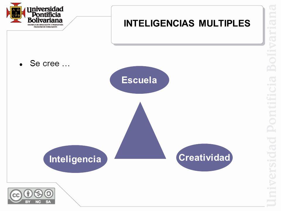 Currículo Metacurrículo: cómo las inteligencias, en su multidimensionalidad, se unen para construir un conocimiento más comprensivo de sí mismo y de la realidad.