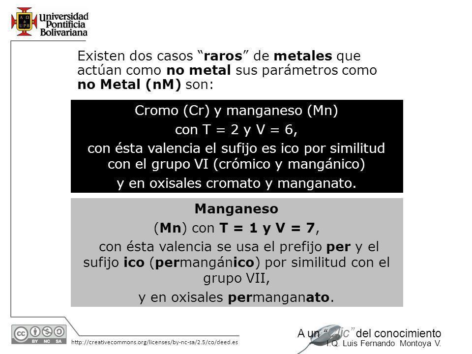 11/06/2014 http://creativecommons.org/licenses/by-nc-sa/2.5/co/deed.es A un Clic del conocimiento I.Q. Luis Fernando Montoya V. DEFINICIÓN DEL VALOR T