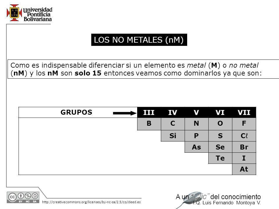 11/06/2014 http://creativecommons.org/licenses/by-nc-sa/2.5/co/deed.es A un Clic del conocimiento I.Q. Luis Fernando Montoya V. Existen dos casos raro