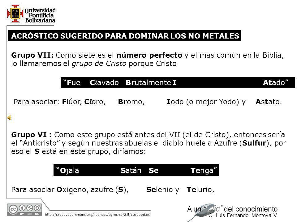 11/06/2014 http://creativecommons.org/licenses/by-nc-sa/2.5/co/deed.es A un Clic del conocimiento I.Q. Luis Fernando Montoya V. IIIIVVVIVII BCNOF SiPS