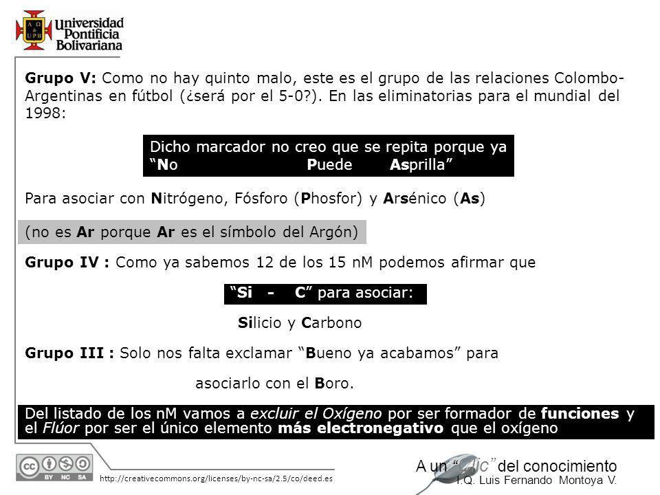 11/06/2014 http://creativecommons.org/licenses/by-nc-sa/2.5/co/deed.es A un Clic del conocimiento I.Q. Luis Fernando Montoya V. ACRÒSTICO SUGERIDO PAR