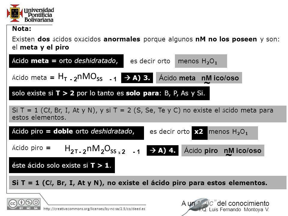 11/06/2014 http://creativecommons.org/licenses/by-nc-sa/2.5/co/deed.es A un Clic del conocimiento I.Q. Luis Fernando Montoya V. o anhídrido Dos líneas