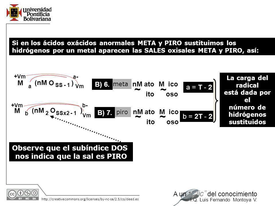 11/06/2014 http://creativecommons.org/licenses/by-nc-sa/2.5/co/deed.es A un Clic del conocimiento I.Q. Luis Fernando Montoya V. Nota: Si T = 1 (C, Br,