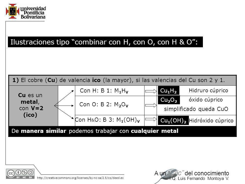 11/06/2014 http://creativecommons.org/licenses/by-nc-sa/2.5/co/deed.es A un Clic del conocimiento I.Q. Luis Fernando Montoya V. Si en los ácidos oxáci