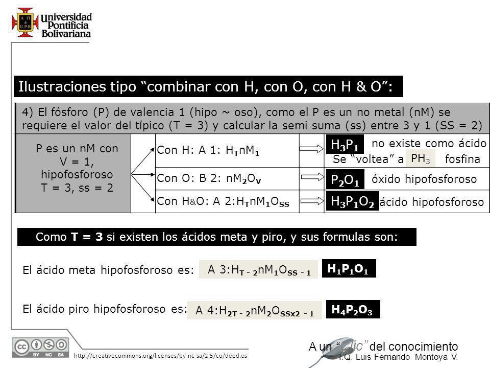 11/06/2014 http://creativecommons.org/licenses/by-nc-sa/2.5/co/deed.es A un Clic del conocimiento I.Q. Luis Fernando Montoya V. El ácido piro con H 2