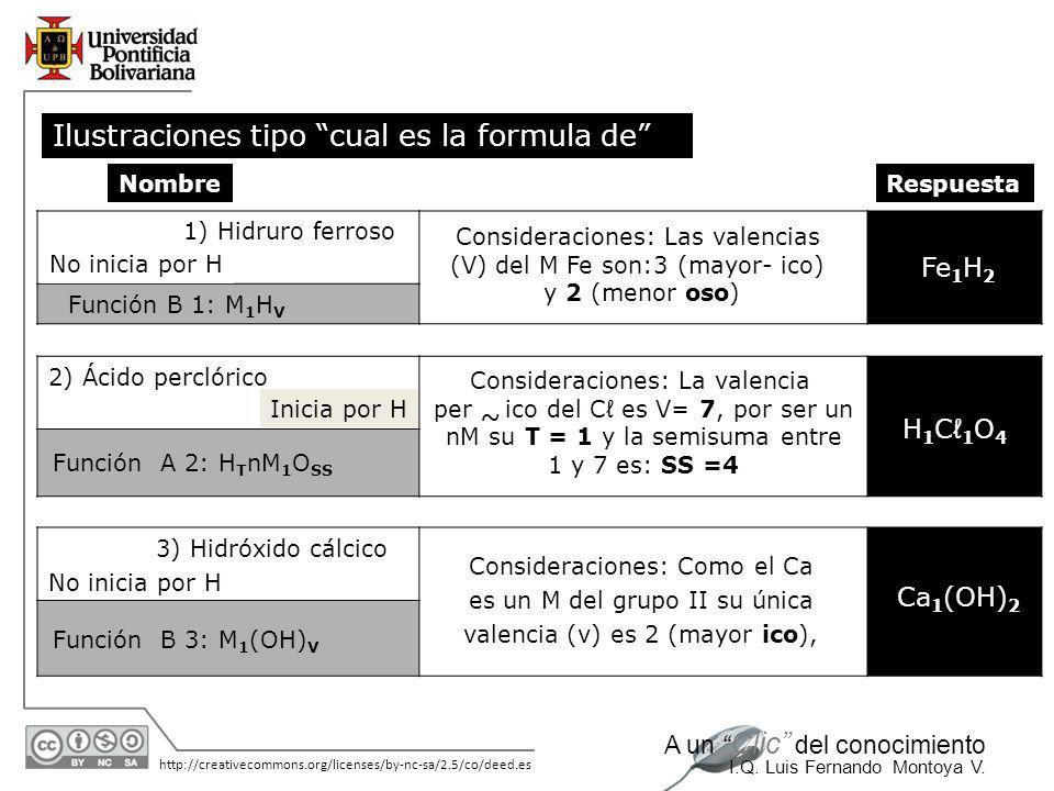 11/06/2014 http://creativecommons.org/licenses/by-nc-sa/2.5/co/deed.es A un Clic del conocimiento I.Q. Luis Fernando Montoya V. 4) El fósforo (P) de v