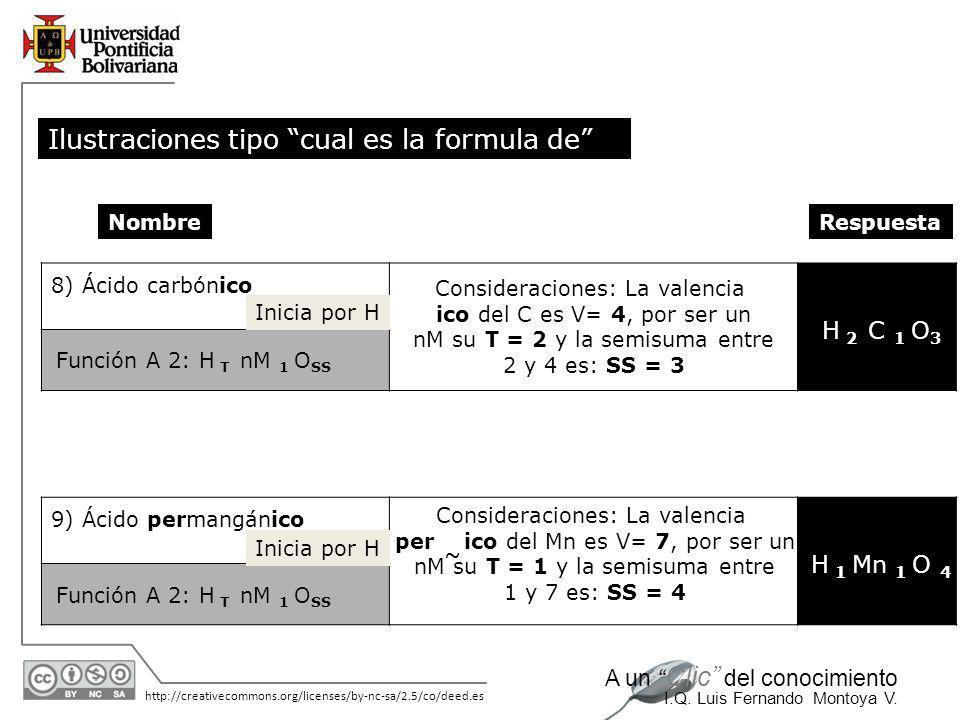 11/06/2014 http://creativecommons.org/licenses/by-nc-sa/2.5/co/deed.es A un Clic del conocimiento I.Q. Luis Fernando Montoya V. 6) Ácido metaborico Co