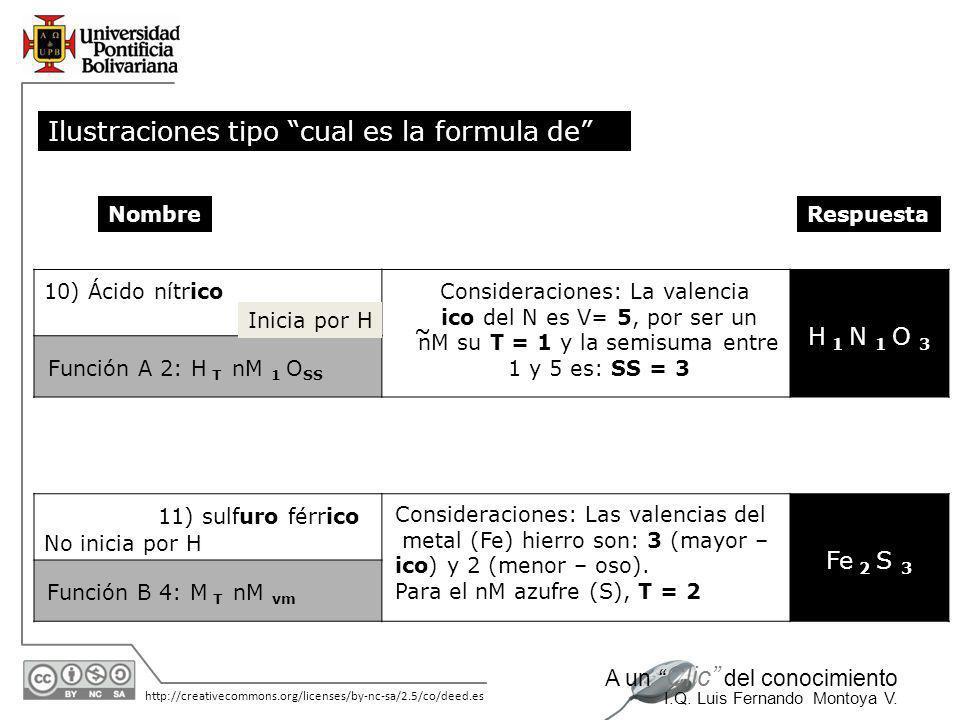 11/06/2014 http://creativecommons.org/licenses/by-nc-sa/2.5/co/deed.es A un Clic del conocimiento I.Q. Luis Fernando Montoya V. 8) Ácido carbónico Con