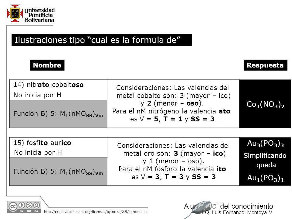 11/06/2014 http://creativecommons.org/licenses/by-nc-sa/2.5/co/deed.es A un Clic del conocimiento I.Q. Luis Fernando Montoya V. 12) hipoclorito ferros