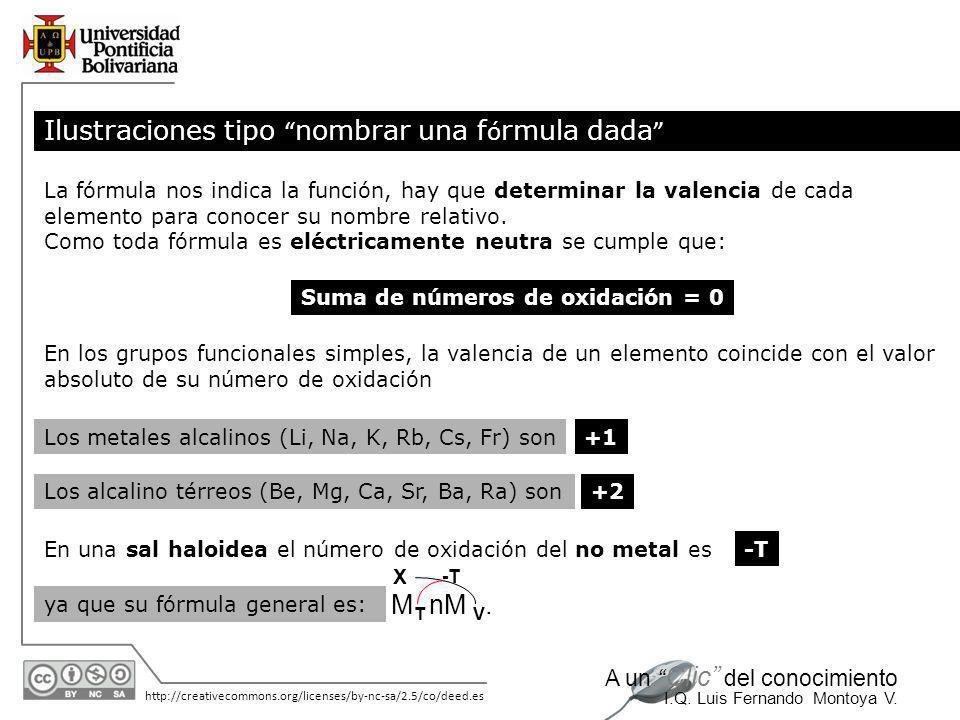 11/06/2014 http://creativecommons.org/licenses/by-nc-sa/2.5/co/deed.es A un Clic del conocimiento I.Q. Luis Fernando Montoya V. Ilustraciones tipo cua
