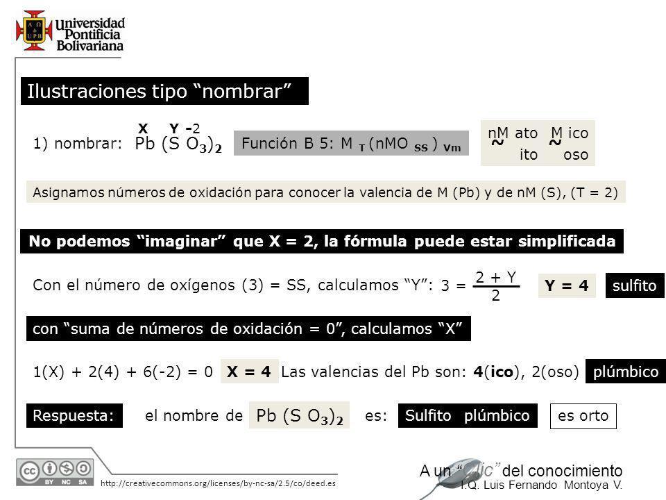 11/06/2014 http://creativecommons.org/licenses/by-nc-sa/2.5/co/deed.es A un Clic del conocimiento I.Q. Luis Fernando Montoya V. En una oxisal meta de
