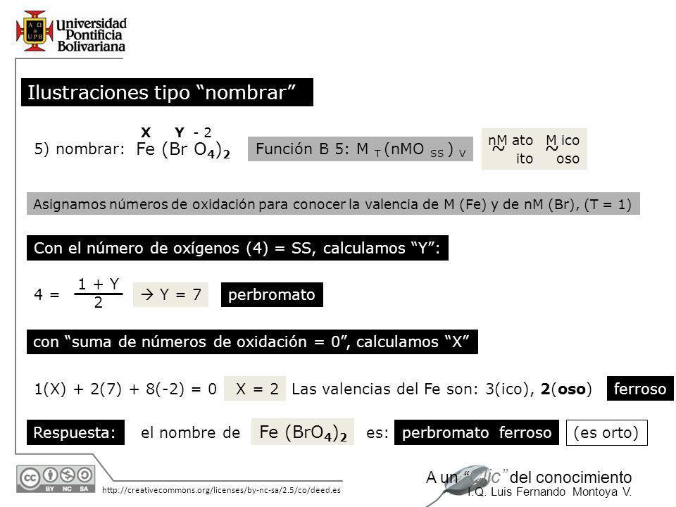 11/06/2014 http://creativecommons.org/licenses/by-nc-sa/2.5/co/deed.es A un Clic del conocimiento I.Q. Luis Fernando Montoya V. 4) nombrar: Fe 2 Se 3