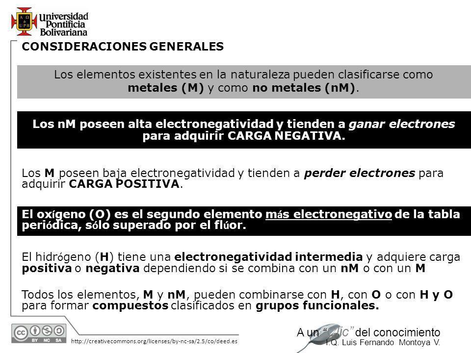 11/06/2014 http://creativecommons.org/licenses/by-nc-sa/2.5/co/deed.es A un Clic del conocimiento I.Q. Luis Fernando Montoya V. LA NOMENCLATURA NO ES