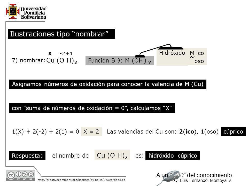11/06/2014 http://creativecommons.org/licenses/by-nc-sa/2.5/co/deed.es A un Clic del conocimiento I.Q. Luis Fernando Montoya V. 6) nombrar: Ca (C O 3
