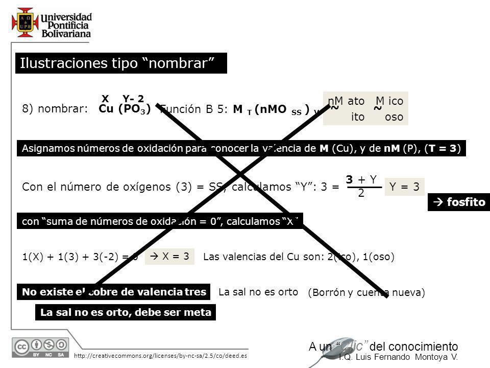 11/06/2014 http://creativecommons.org/licenses/by-nc-sa/2.5/co/deed.es A un Clic del conocimiento I.Q. Luis Fernando Montoya V. Ilustraciones tipo nom