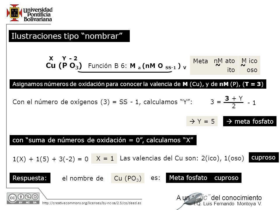 11/06/2014 http://creativecommons.org/licenses/by-nc-sa/2.5/co/deed.es A un Clic del conocimiento I.Q. Luis Fernando Montoya V. 8) nombrar:Cu (PO 3 )