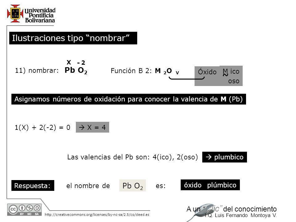 11/06/2014 http://creativecommons.org/licenses/by-nc-sa/2.5/co/deed.es A un Clic del conocimiento I.Q. Luis Fernando Montoya V. 10) nombrar:Co H 2 Fun