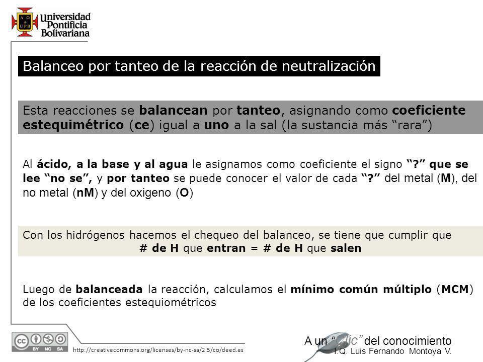 11/06/2014 http://creativecommons.org/licenses/by-nc-sa/2.5/co/deed.es A un Clic del conocimiento I.Q. Luis Fernando Montoya V. Reacción de neutraliza