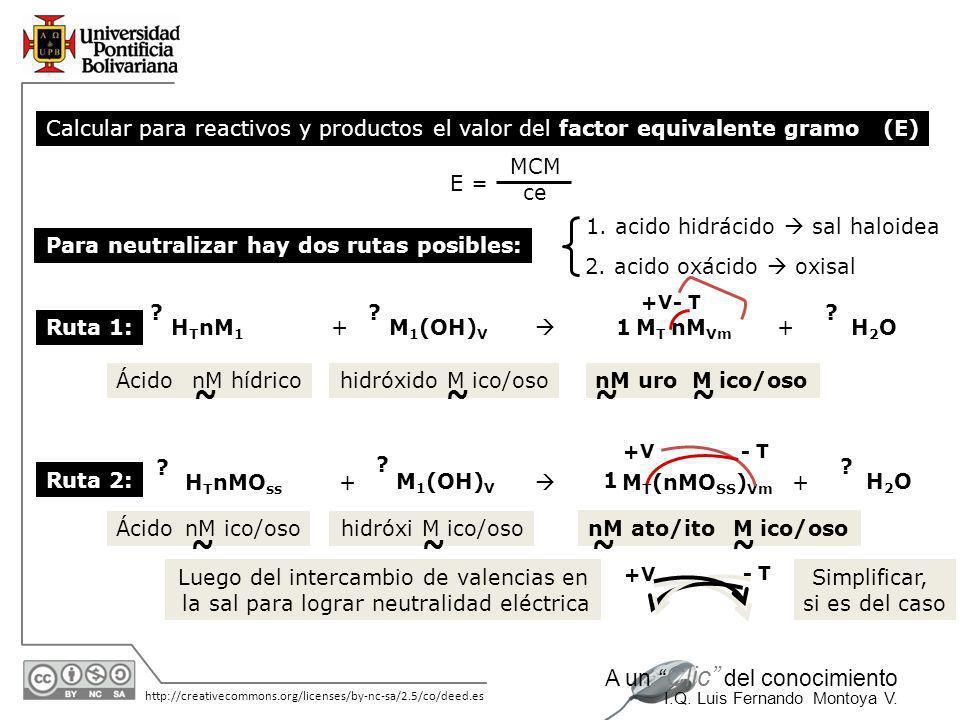 11/06/2014 http://creativecommons.org/licenses/by-nc-sa/2.5/co/deed.es A un Clic del conocimiento I.Q. Luis Fernando Montoya V. Esta reacciones se bal