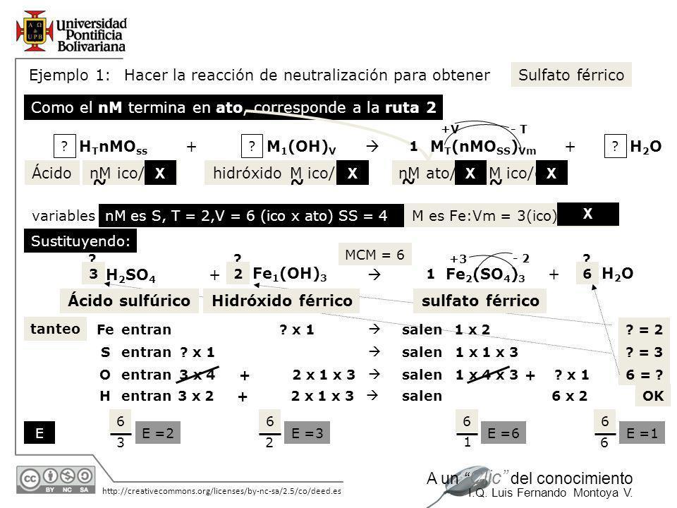 11/06/2014 http://creativecommons.org/licenses/by-nc-sa/2.5/co/deed.es A un Clic del conocimiento I.Q. Luis Fernando Montoya V. Calcular para reactivo