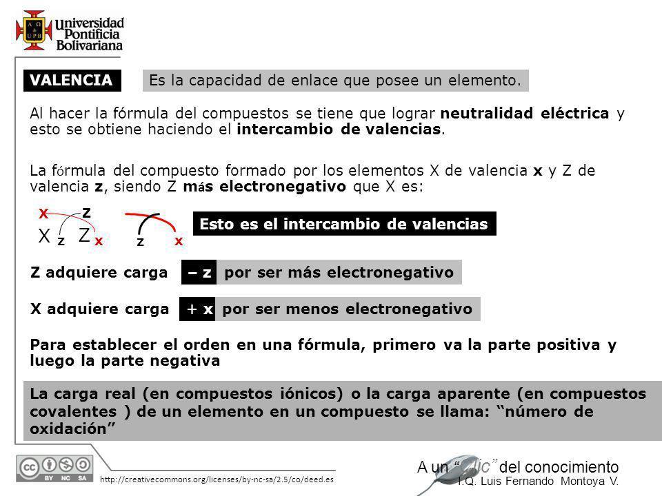 11/06/2014 http://creativecommons.org/licenses/by-nc-sa/2.5/co/deed.es A un Clic del conocimiento I.Q. Luis Fernando Montoya V. CONSIDERACIONES GENERA