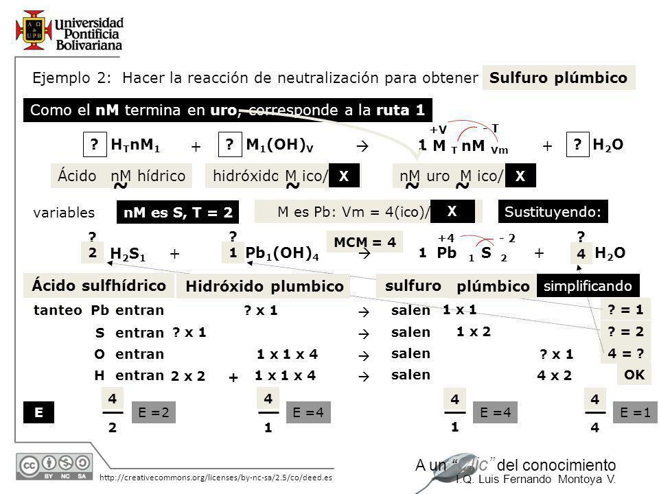 11/06/2014 http://creativecommons.org/licenses/by-nc-sa/2.5/co/deed.es A un Clic del conocimiento I.Q. Luis Fernando Montoya V. Hacer la reacción de n
