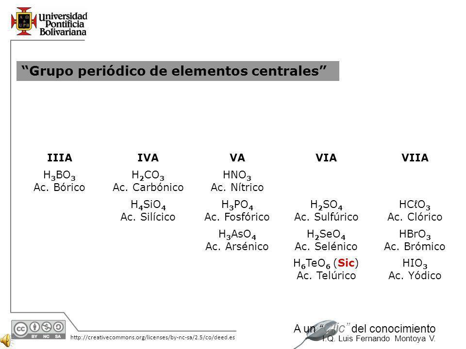 11/06/2014 http://creativecommons.org/licenses/by-nc-sa/2.5/co/deed.es A un Clic del conocimiento I.Q. Luis Fernando Montoya V. Errores en textos clás