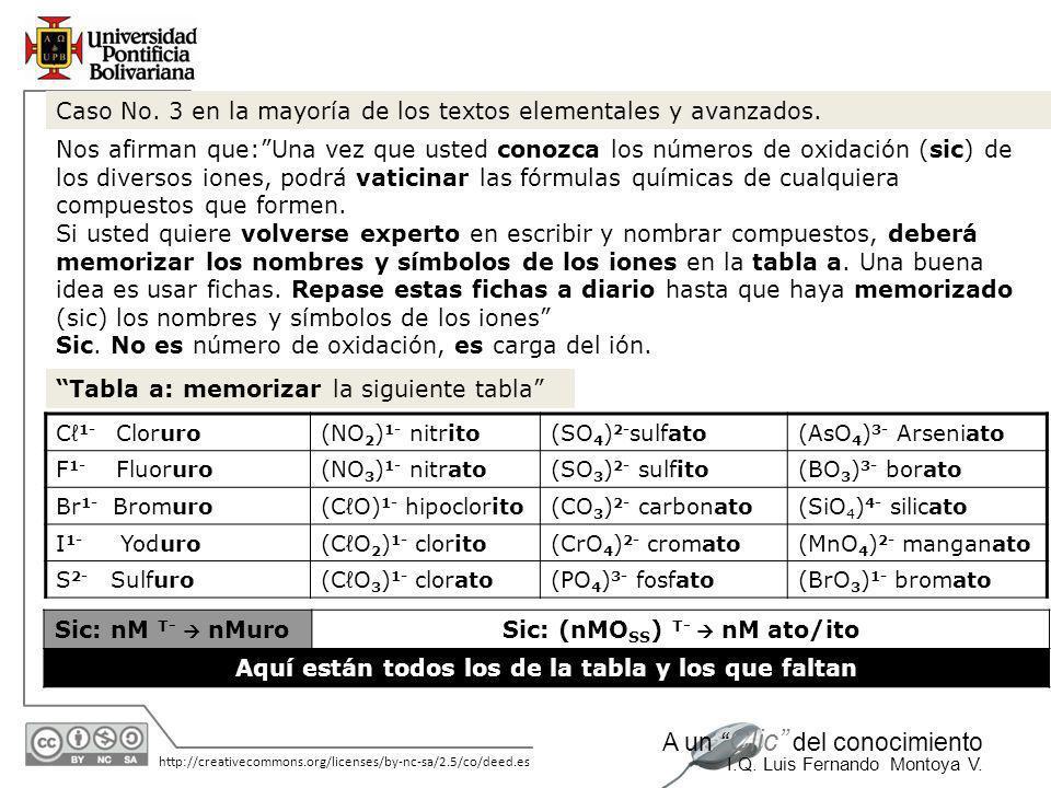 11/06/2014 http://creativecommons.org/licenses/by-nc-sa/2.5/co/deed.es A un Clic del conocimiento I.Q. Luis Fernando Montoya V. A 2: H T nMO SS acidoT