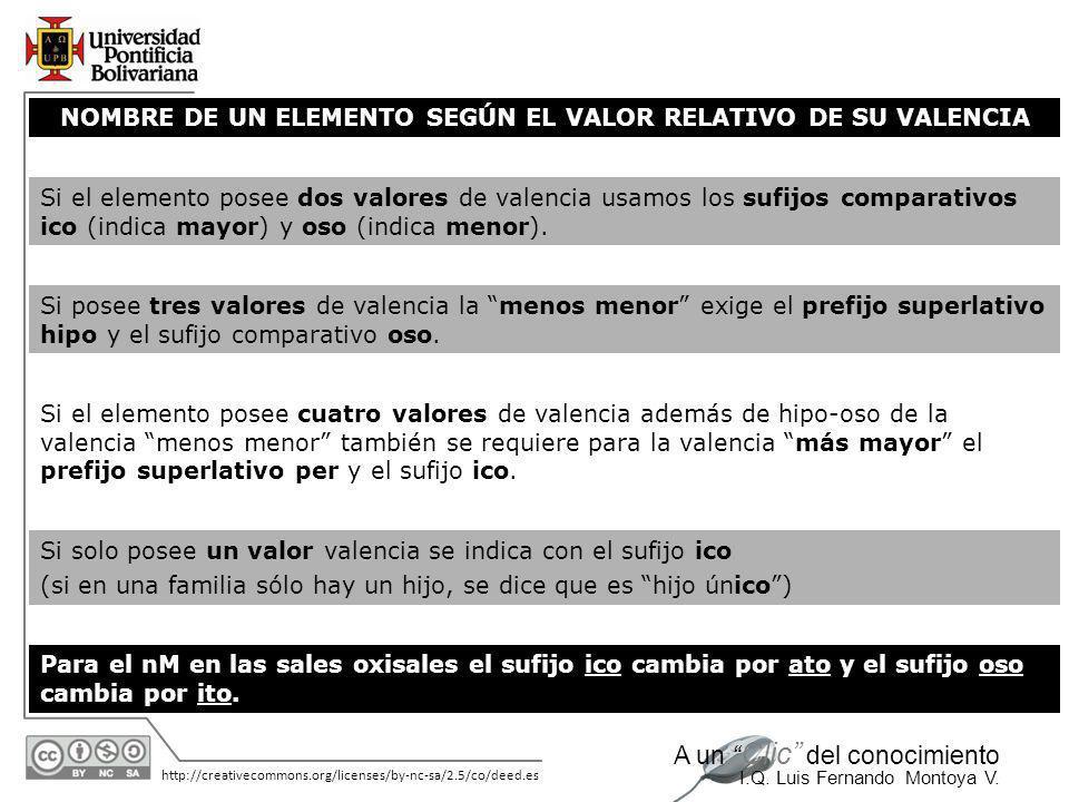 11/06/2014 http://creativecommons.org/licenses/by-nc-sa/2.5/co/deed.es A un Clic del conocimiento I.Q. Luis Fernando Montoya V. Grupo VII, VALORES DE