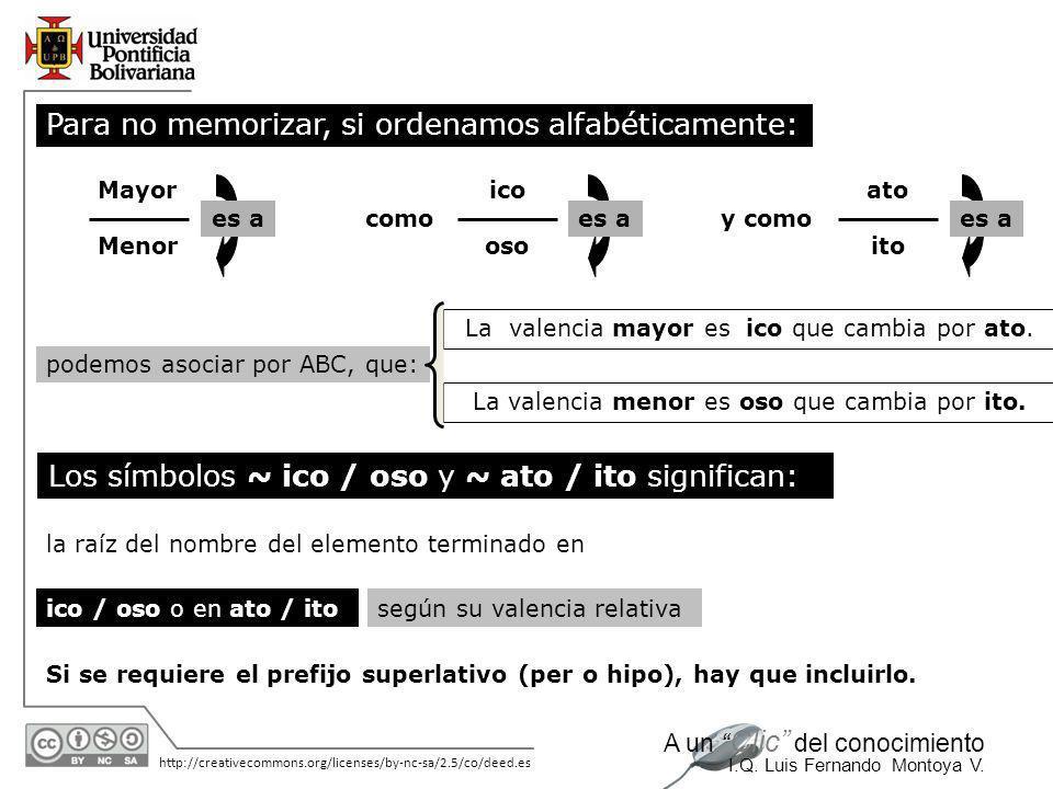 11/06/2014 http://creativecommons.org/licenses/by-nc-sa/2.5/co/deed.es A un Clic del conocimiento I.Q. Luis Fernando Montoya V. NOMBRE DE UN ELEMENTO