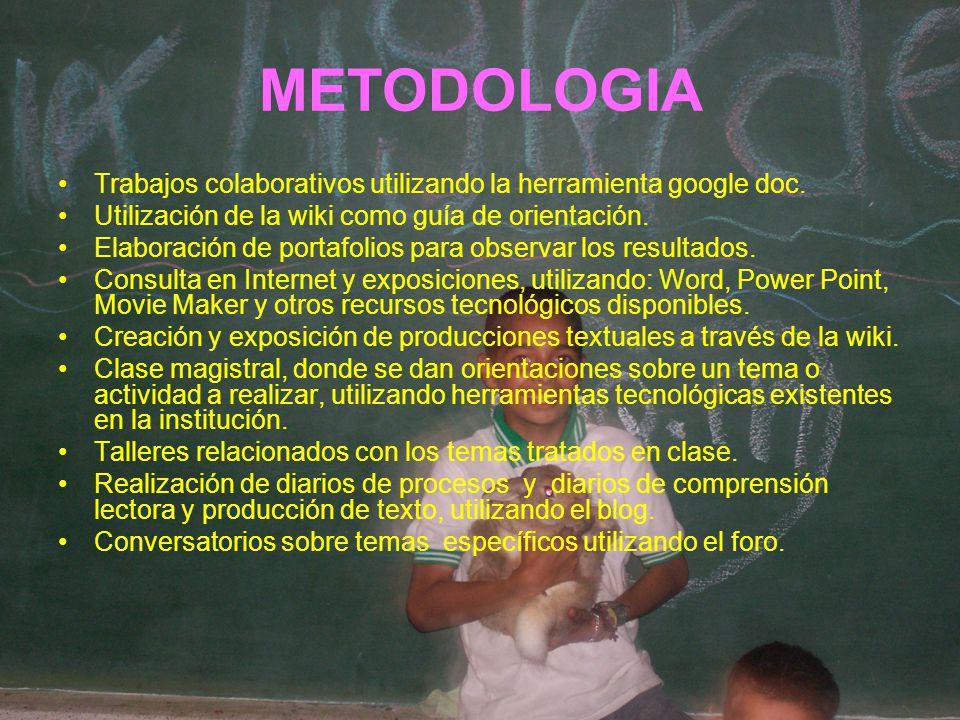 METODOLOGIA Trabajos colaborativos utilizando la herramienta google doc. Utilización de la wiki como guía de orientación. Elaboración de portafolios p