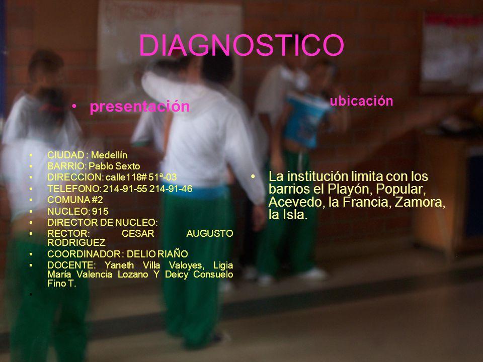 DIAGNOSTICO presentación CIUDAD : Medellín BARRIO: Pablo Sexto DIRECCION: calle118# 51ª-03 TELEFONO: 214-91-55 214-91-46 COMUNA #2 NUCLEO: 915 DIRECTO
