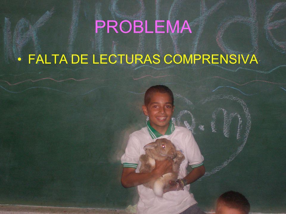 DEFINICION DEL PROBLEMA LOS ALUMNOS DE LA INSTITUCION EDUCATIVA FINCA LA MESA PRESENTAN PROBLEMAS EN LOS RESULTADOS DE LAS PRUEBAS SABER DEBIDO A LA APATIA QUE PRESENTAN FRENTE A LA LECTURA Y POR ESTA RAZON LOS RESULTADOS SON TAN BAJOS ASI MISMO SE REFLEJA EN LAS PRUEBAS BIMESTRALES SE LES ENTREGA Y AL ISTANTE LA ESTAN ENTREGANDO SIN HABER LEIDO; POR OTRA PARTE EN LAS CLASES DE ESPAÑOL SE LES ENTREGA UN TEXTO Y ENSEGUIDA DICEN ESTO TAN LARGO Y MUESTRAN EL DESINTERES.