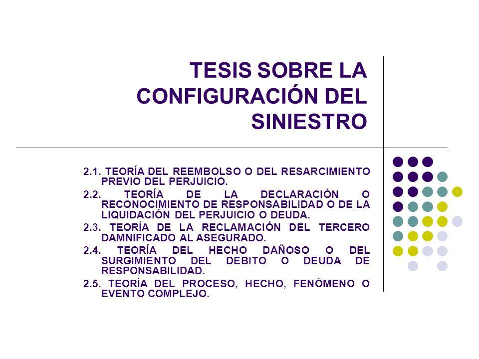 TESIS SOBRE LA CONFIGURACIÓN DEL SINIESTRO 2.1. TEORÍA DEL REEMBOLSO O DEL RESARCIMIENTO PREVIO DEL PERJUICIO. 2.2. TEORÍA DE LA DECLARACIÓN O RECONOC