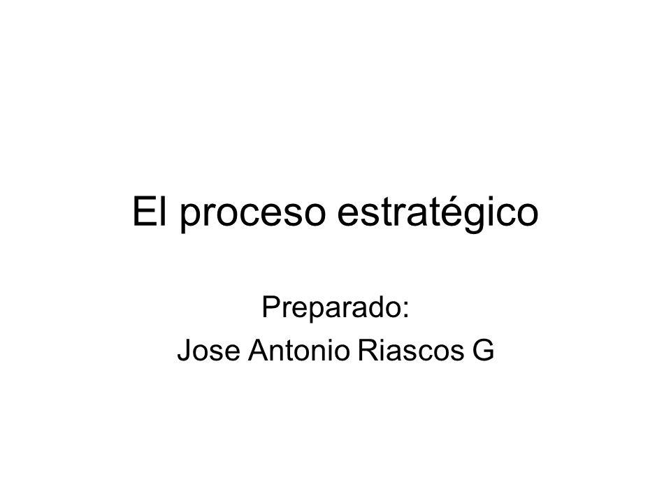El proceso estratégico Preparado: Jose Antonio Riascos G