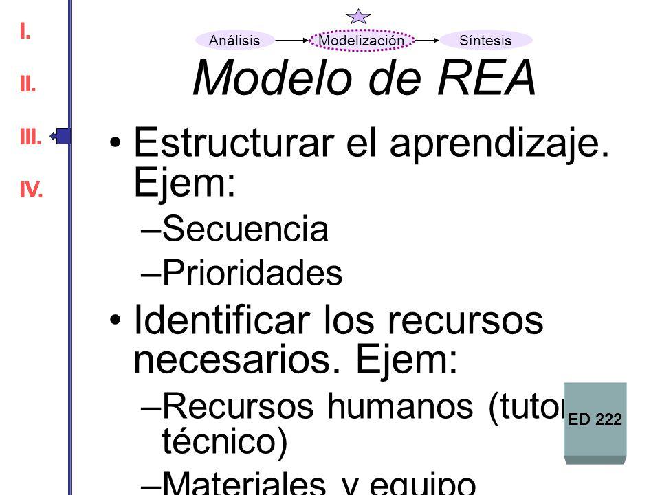 Modelo de REA Estructurar el aprendizaje. Ejem: –Secuencia –Prioridades Identificar los recursos necesarios. Ejem: –Recursos humanos (tutor, técnico)