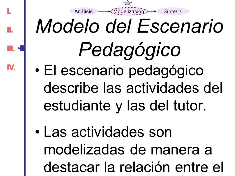 Modelo del Escenario Pedagógico El escenario pedagógico describe las actividades del estudiante y las del tutor. Las actividades son modelizadas de ma