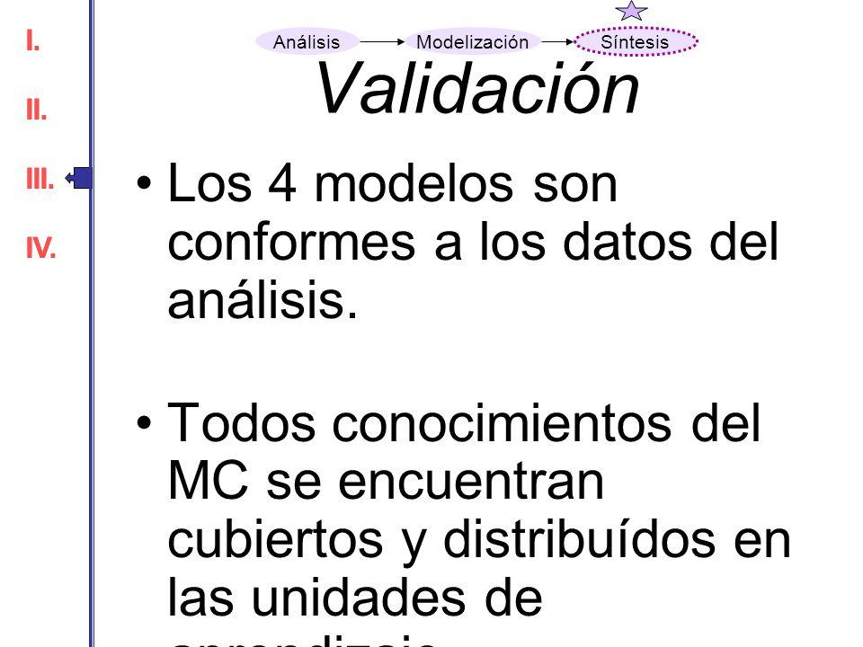 Validación Los 4 modelos son conformes a los datos del análisis. Todos conocimientos del MC se encuentran cubiertos y distribuídos en las unidades de