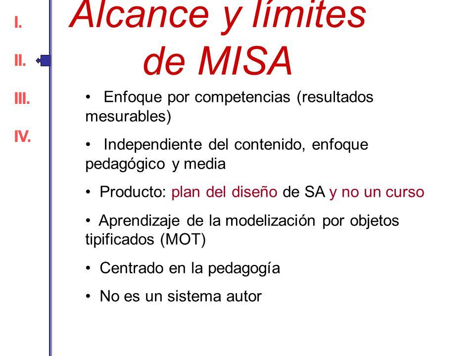 Alcance y límites de MISA Enfoque por competencias (resultados mesurables) Independiente del contenido, enfoque pedagógico y media Producto: plan del